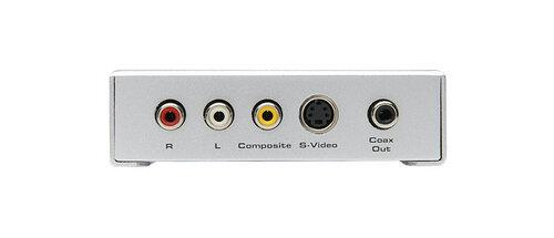 Gefen GTV-HDMI-2-COMPSVIDS - 2
