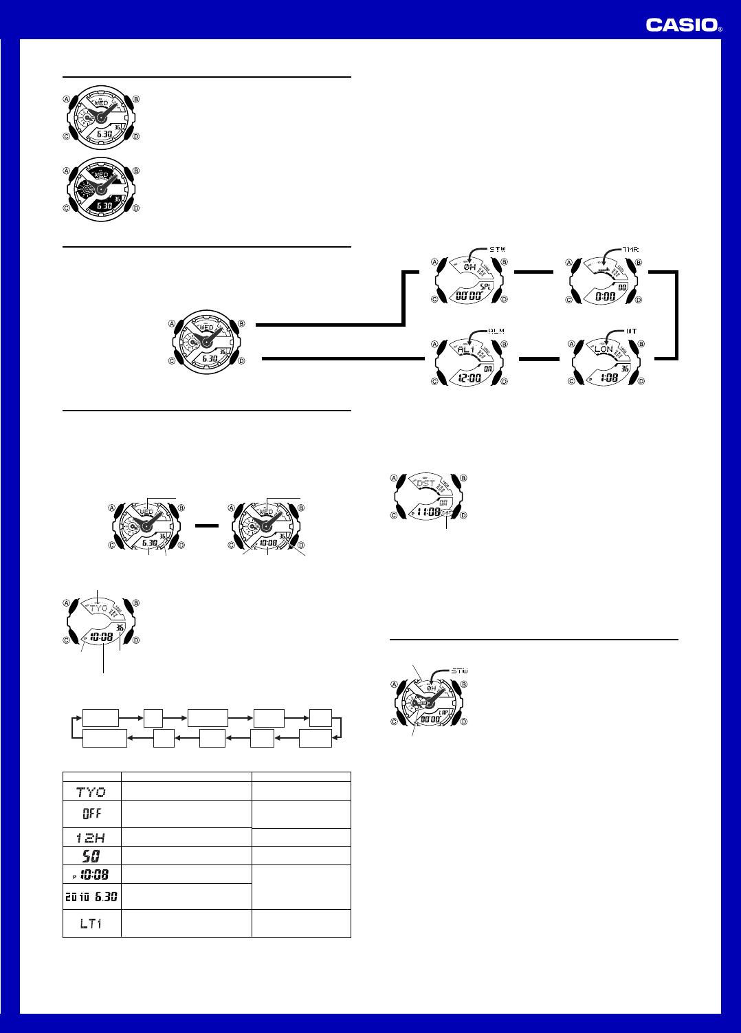 Instrukcja Obsugi Casio G Shock Ga 110c 7aer